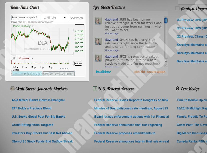 wordpress plugin freestockcharts live stock charts marketheist