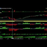 Video thumbnail for youtube video Stock Market Trade Timer Indicator Panel » spydercrusher | MarketHEIST
