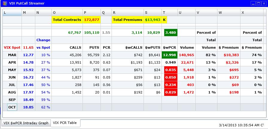 130314 Hamzeianalytics Cboe Trading Buy Signals Vix