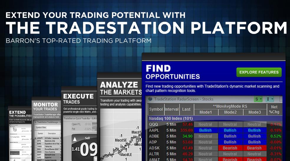 tradestation-platform-marketheist