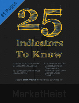 25 Stock Market Indicators To Know